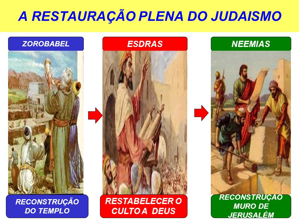 A RESTAURAÇÃO PLENA DO JUDAISMO