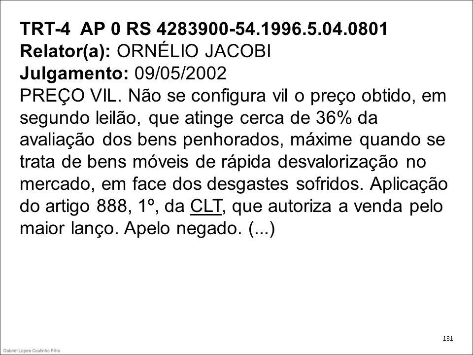 Relator(a): ORNÉLIO JACOBI Julgamento: 09/05/2002