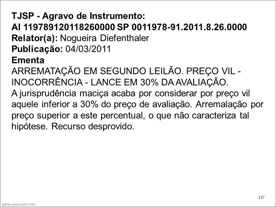 TJSP - Agravo de Instrumento: