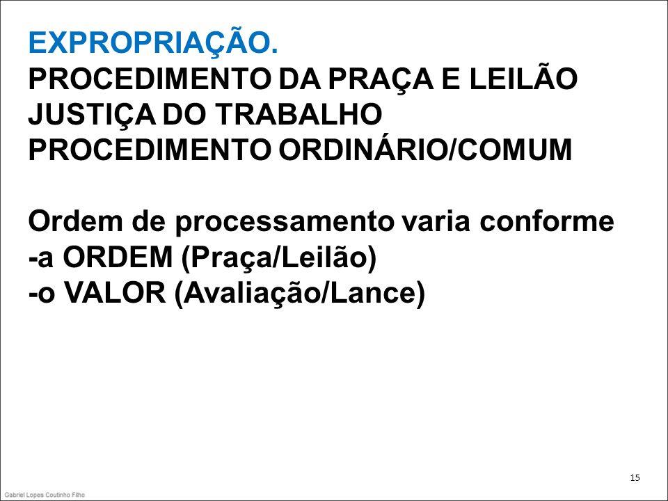 PROCEDIMENTO DA PRAÇA E LEILÃO JUSTIÇA DO TRABALHO