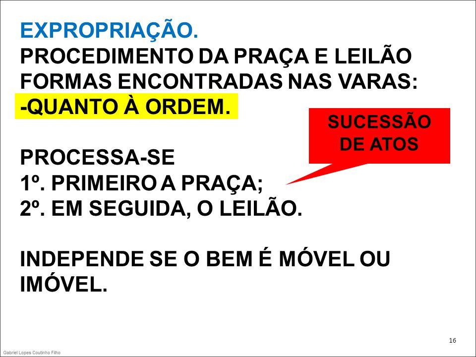 PROCEDIMENTO DA PRAÇA E LEILÃO FORMAS ENCONTRADAS NAS VARAS: