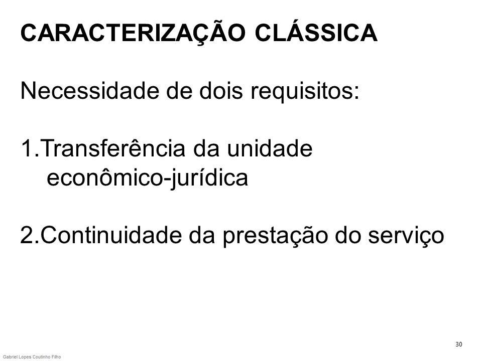 CARACTERIZAÇÃO CLÁSSICA Necessidade de dois requisitos: 1