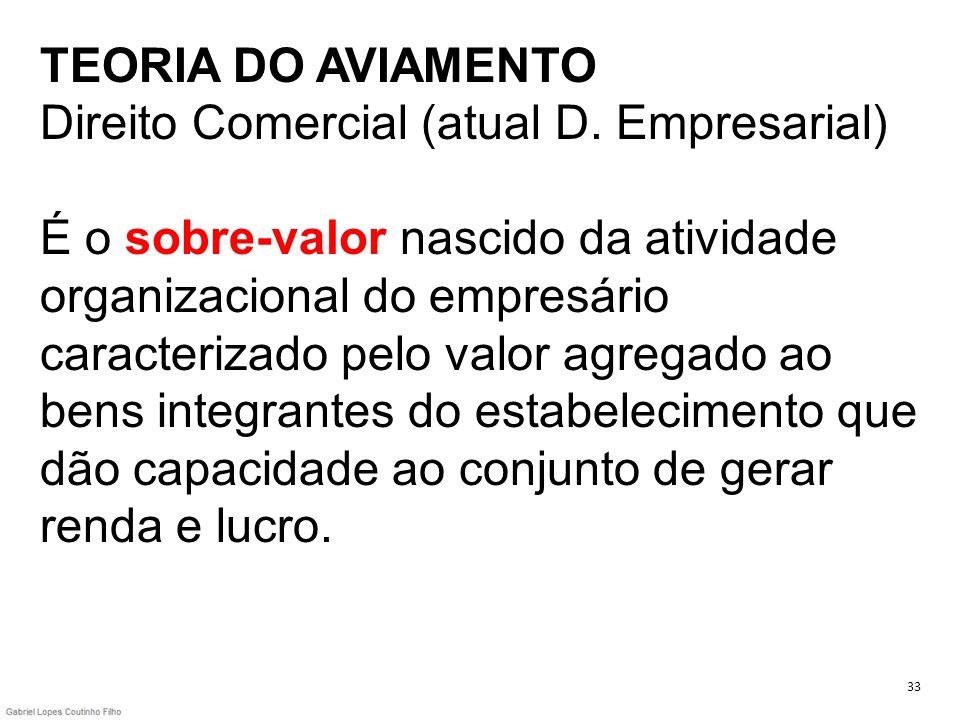 TEORIA DO AVIAMENTO Direito Comercial (atual D