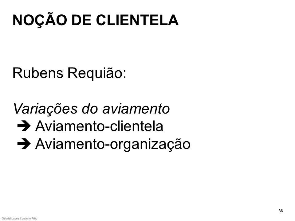 NOÇÃO DE CLIENTELA Rubens Requião: Variações do aviamento  Aviamento-clientela  Aviamento-organização