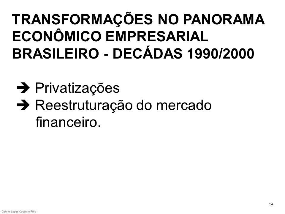 TRANSFORMAÇÕES NO PANORAMA ECONÔMICO EMPRESARIAL BRASILEIRO - DECÁDAS 1990/2000  Privatizações  Reestruturação do mercado financeiro.