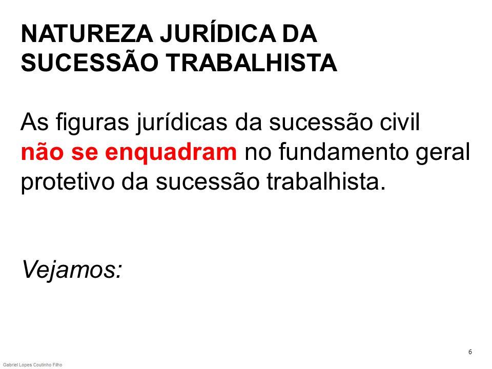 NATUREZA JURÍDICA DA SUCESSÃO TRABALHISTA As figuras jurídicas da sucessão civil não se enquadram no fundamento geral protetivo da sucessão trabalhista. Vejamos: