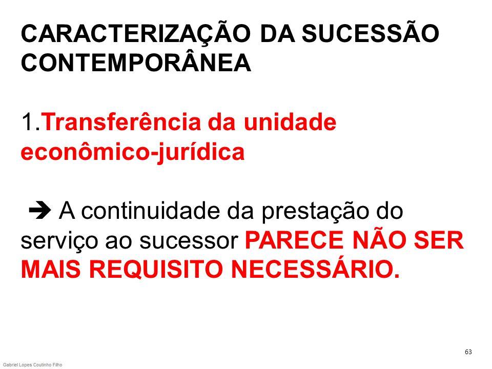 CARACTERIZAÇÃO DA SUCESSÃO CONTEMPORÂNEA 1