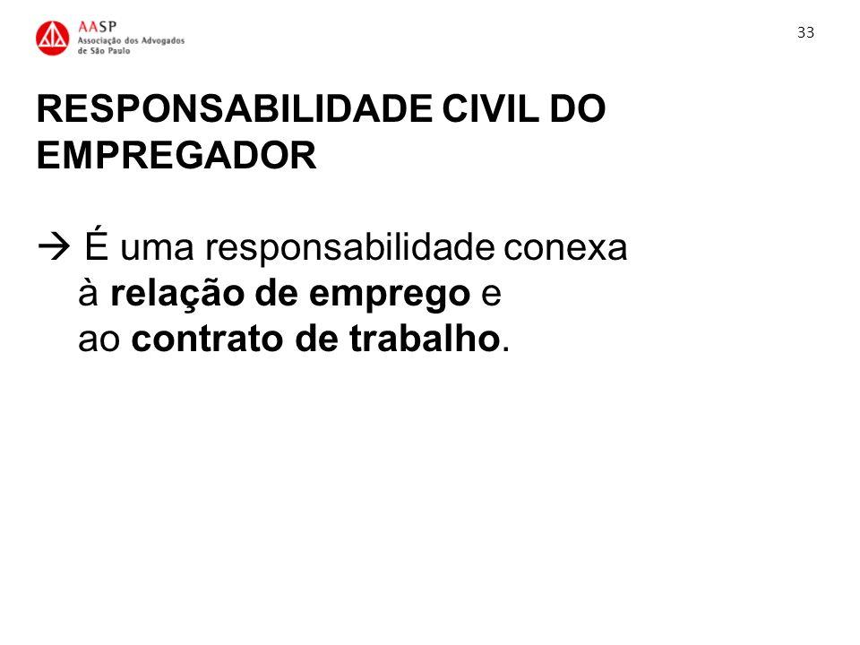 33 RESPONSABILIDADE CIVIL DO EMPREGADOR  É uma responsabilidade conexa à relação de emprego e ao contrato de trabalho.