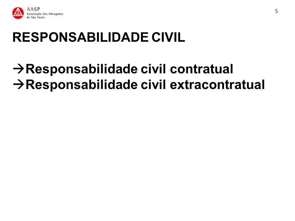 5 RESPONSABILIDADE CIVIL Responsabilidade civil contratual Responsabilidade civil extracontratual.