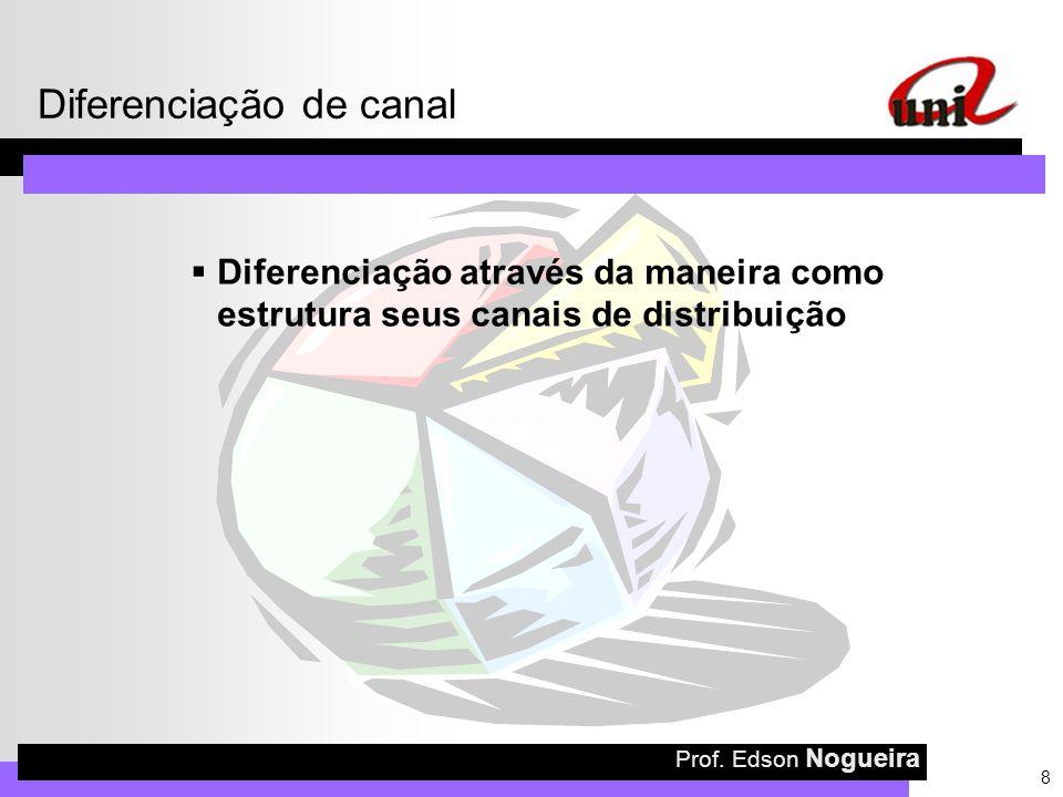 Diferenciação de canal