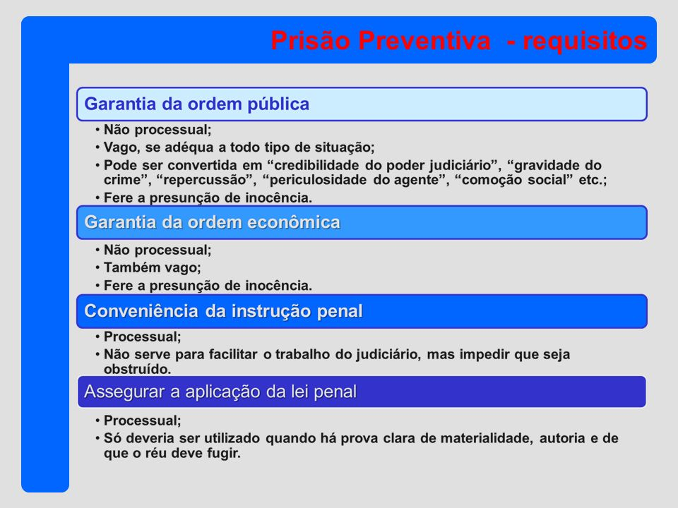 Prisao Preventiva Requisitos
