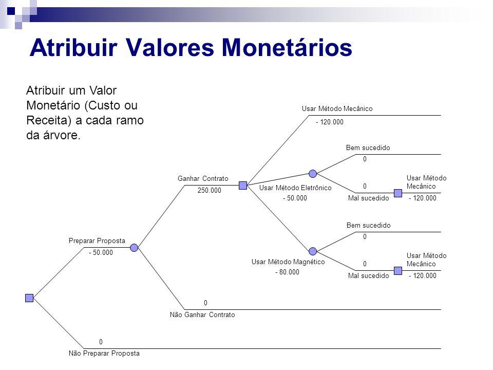 Atribuir Valores Monetários