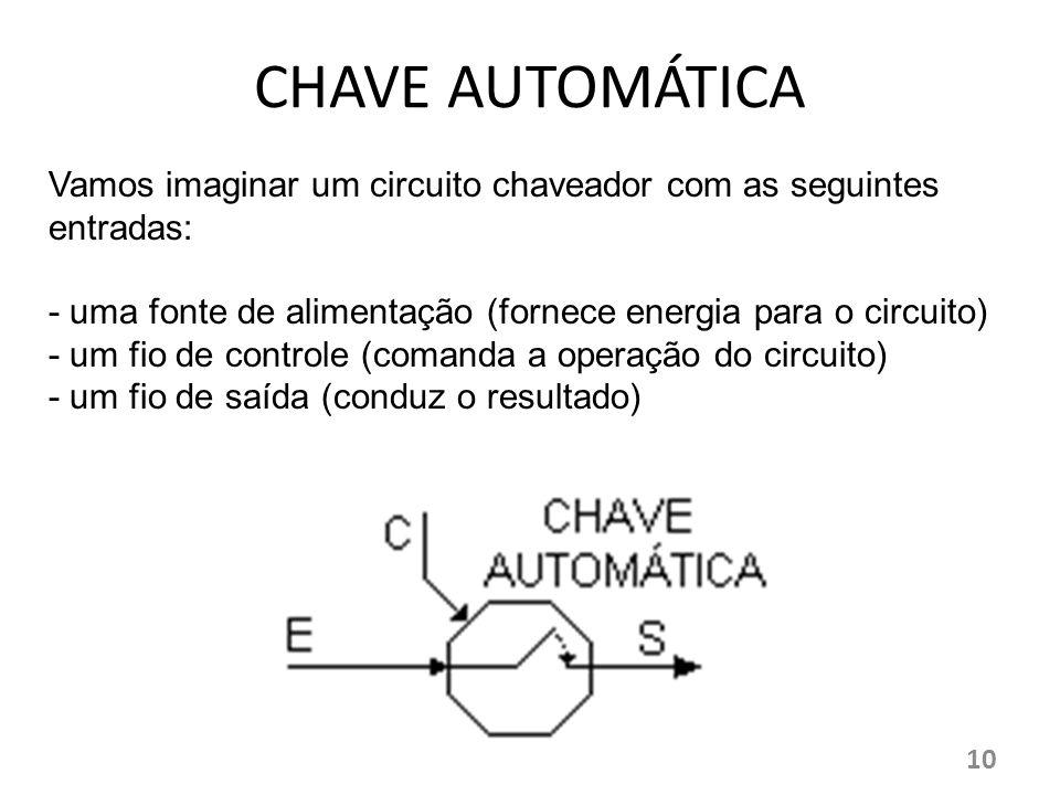 CHAVE AUTOMÁTICA Vamos imaginar um circuito chaveador com as seguintes entradas: - uma fonte de alimentação (fornece energia para o circuito)