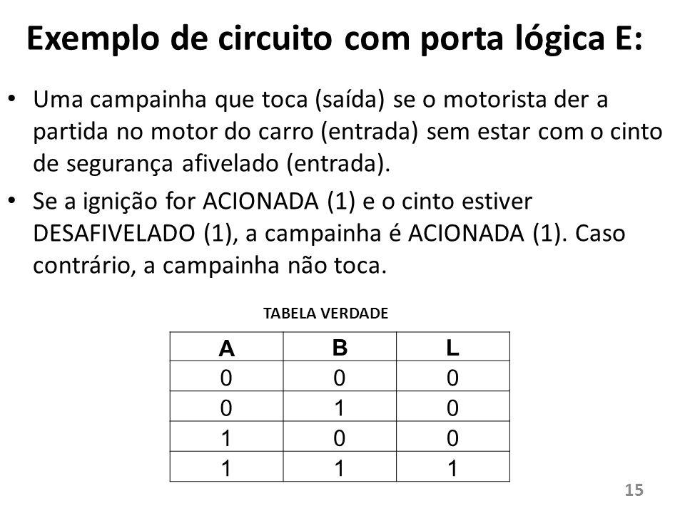 Exemplo de circuito com porta lógica E: