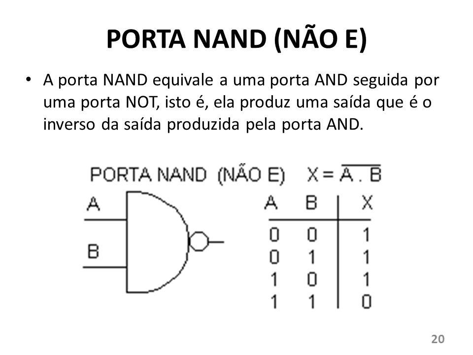 PORTA NAND (NÃO E)