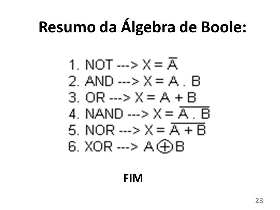 Resumo da Álgebra de Boole: