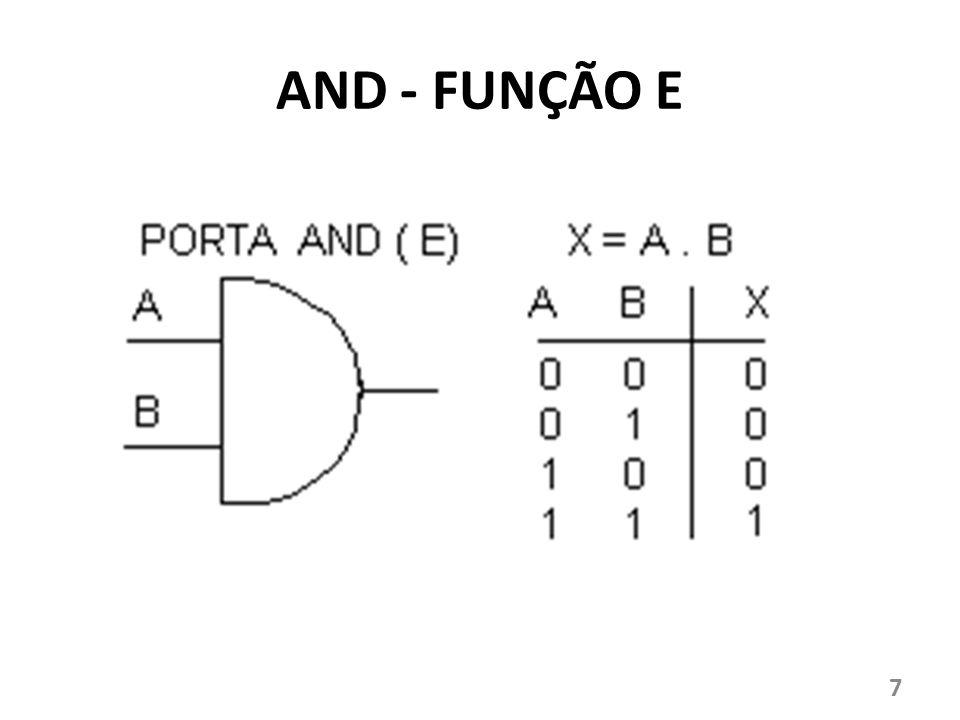 AND - FUNÇÃO E