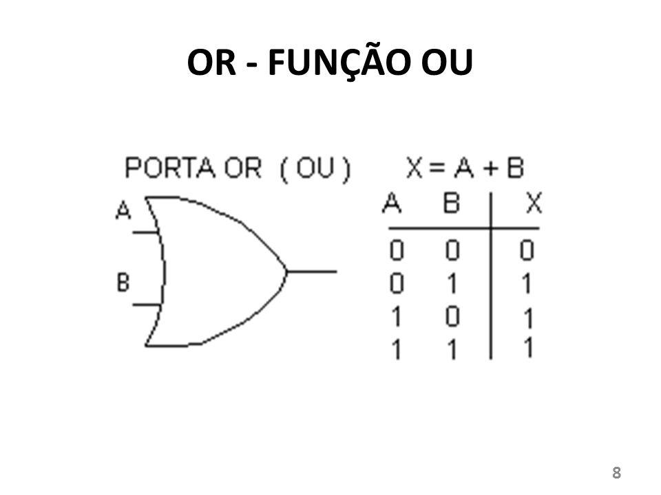 OR - FUNÇÃO OU