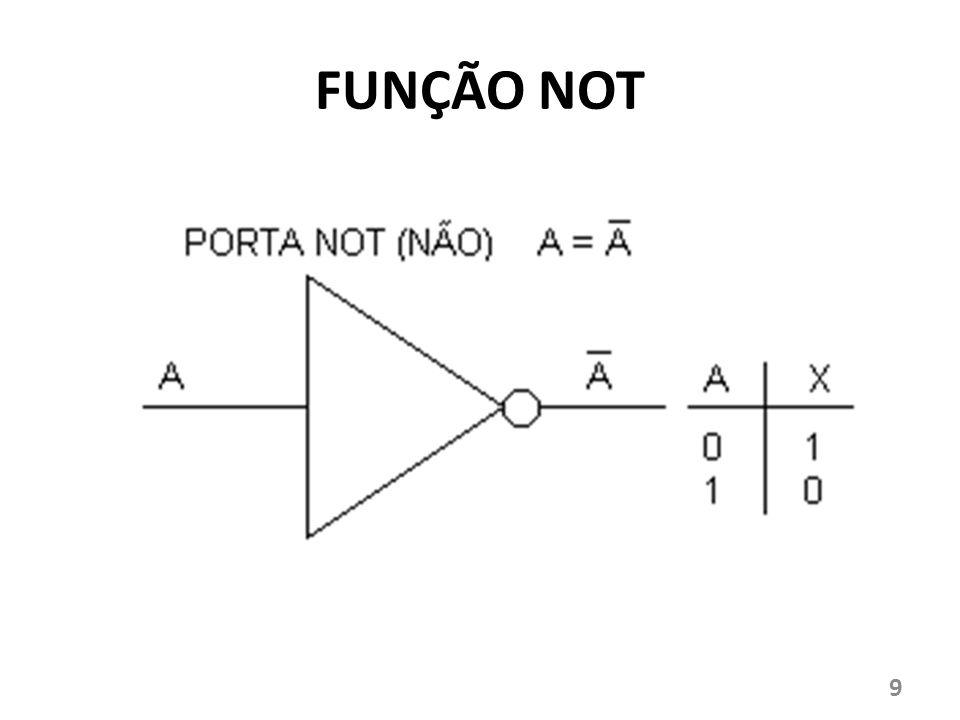 FUNÇÃO NOT