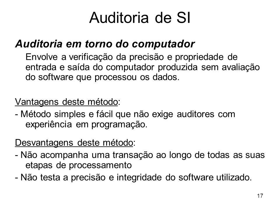 Auditoria de SI Auditoria em torno do computador