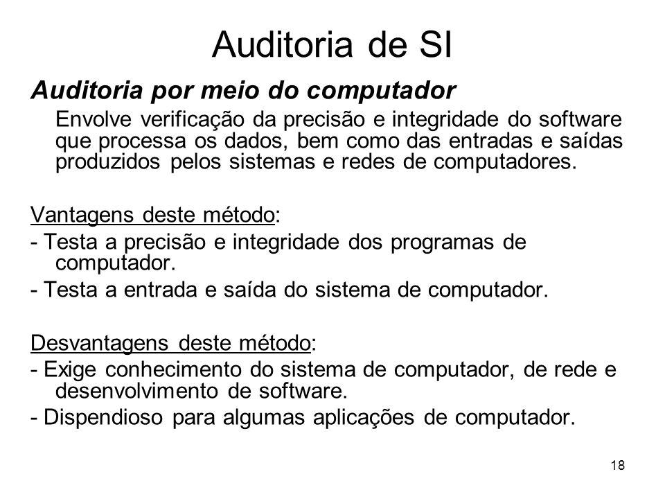 Auditoria de SI Auditoria por meio do computador