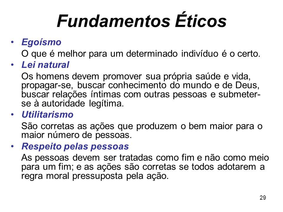 Fundamentos Éticos Egoísmo