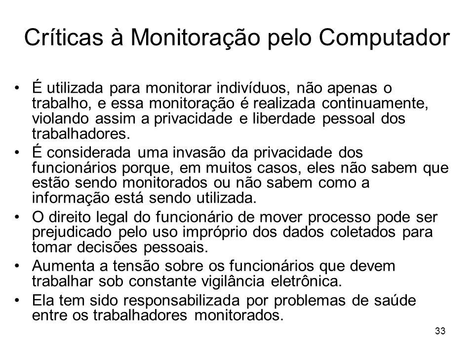 Críticas à Monitoração pelo Computador