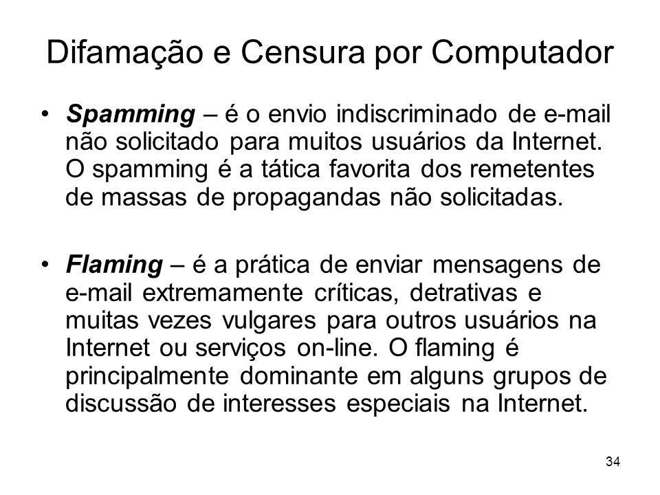 Difamação e Censura por Computador