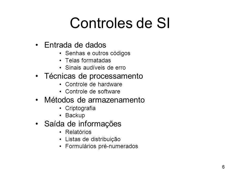 Controles de SI Entrada de dados Técnicas de processamento