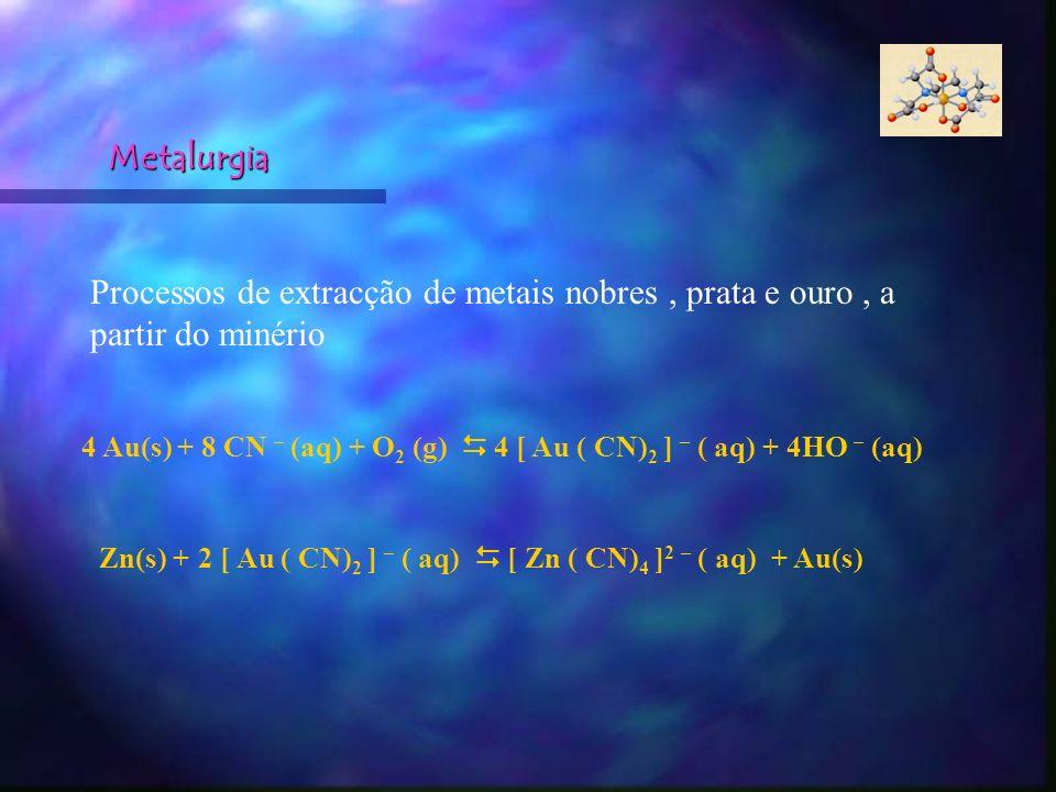 Metalurgia Processos de extracção de metais nobres , prata e ouro , a partir do minério.