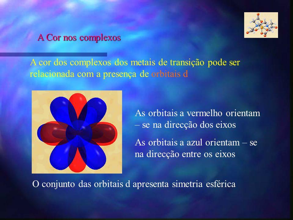A Cor nos complexosA cor dos complexos dos metais de transição pode ser relacionada com a presença de orbitais d.