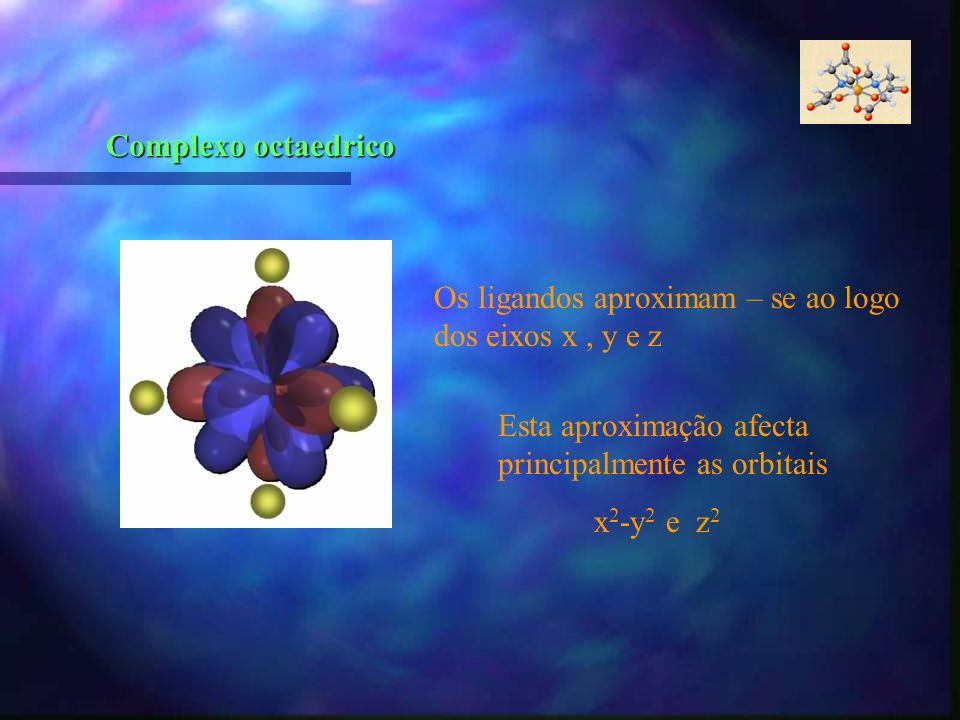 Complexo octaedrico Os ligandos aproximam – se ao logo dos eixos x , y e z. Esta aproximação afecta principalmente as orbitais.
