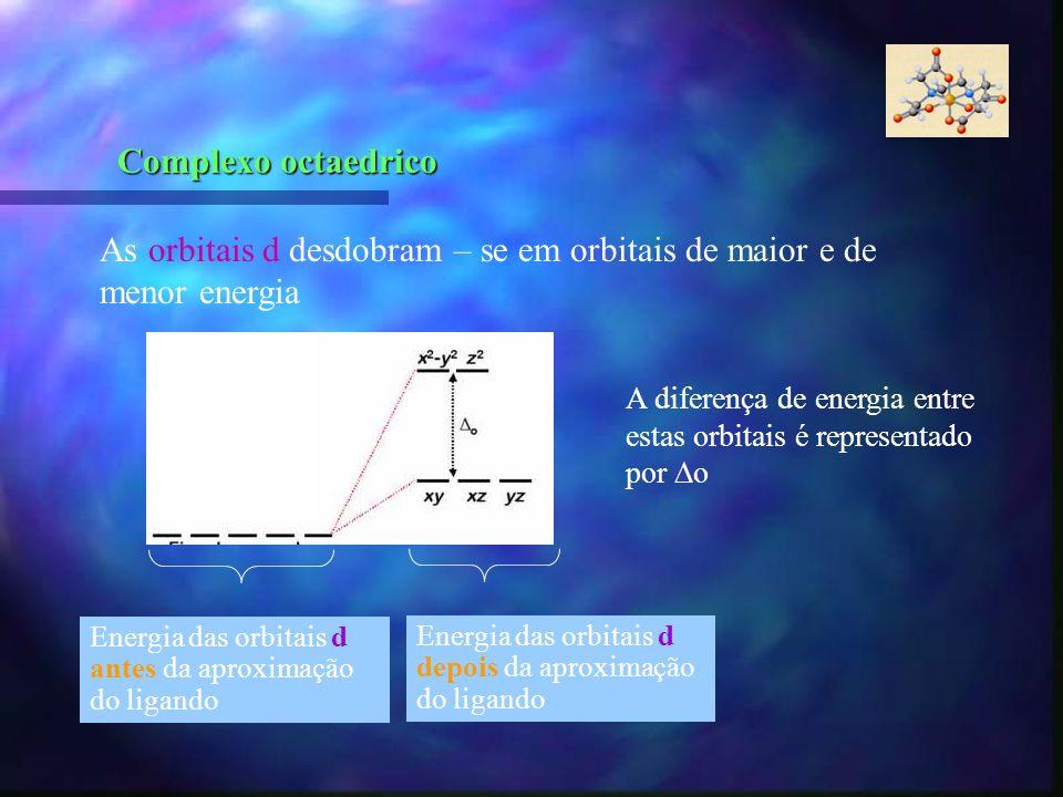 As orbitais d desdobram – se em orbitais de maior e de menor energia