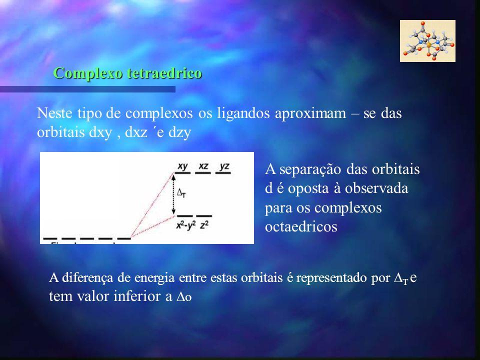 Complexo tetraedricoNeste tipo de complexos os ligandos aproximam – se das orbitais dxy , dxz ´e dzy.