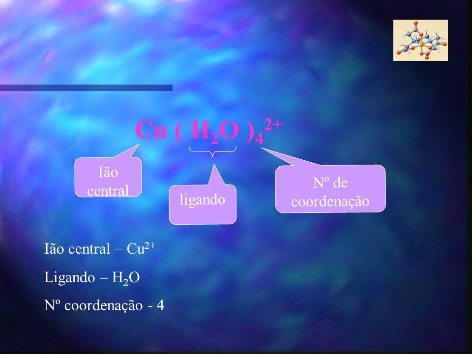 Cu ( H2O )42+ Nº de coordenação Ião central ligando Ião central – Cu2+