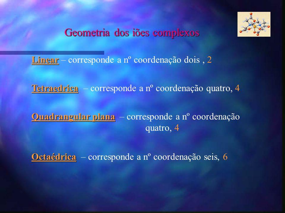 Geometria dos iões complexos