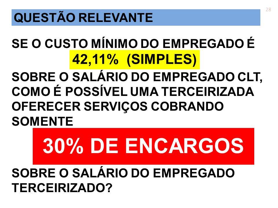 30% DE ENCARGOS 42,11% (SIMPLES) QUESTÃO RELEVANTE