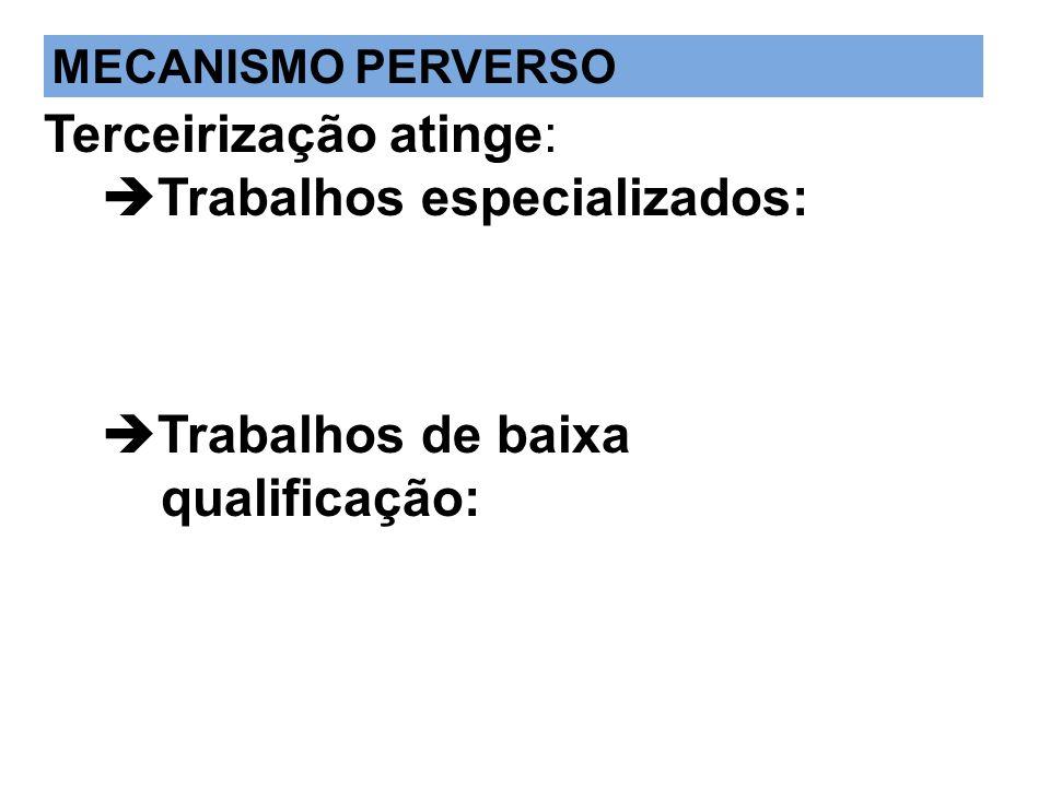 Terceirização atinge: Trabalhos especializados: Trabalhos de baixa qualificação: