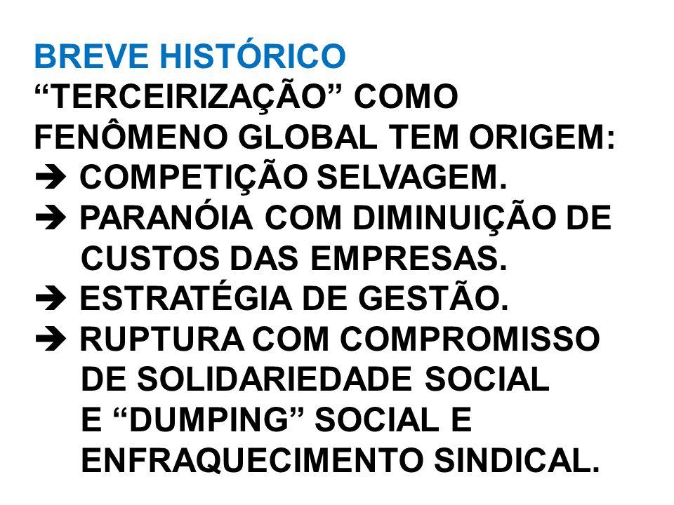BREVE HISTÓRICO TERCEIRIZAÇÃO COMO FENÔMENO GLOBAL TEM ORIGEM:  COMPETIÇÃO SELVAGEM.  PARANÓIA COM DIMINUIÇÃO DE.