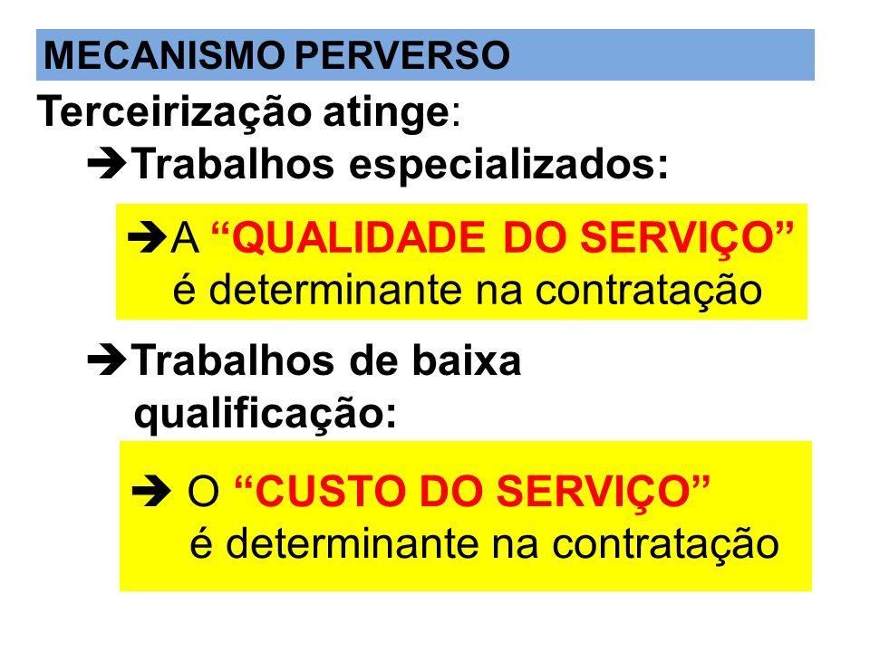 A QUALIDADE DO SERVIÇO é determinante na contratação