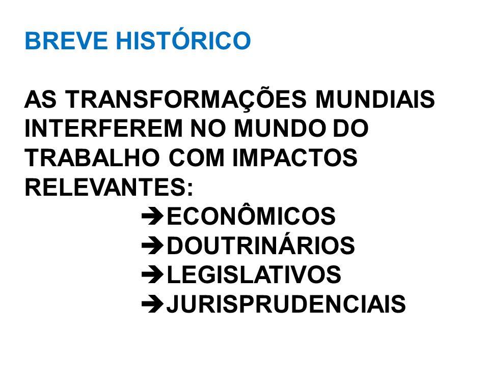 BREVE HISTÓRICO AS TRANSFORMAÇÕES MUNDIAIS INTERFEREM NO MUNDO DO TRABALHO COM IMPACTOS RELEVANTES: