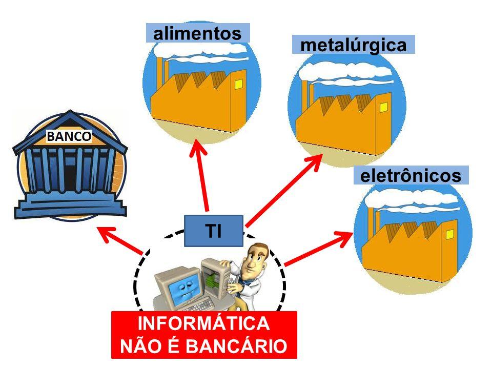 alimentos metalúrgica eletrônicos TI INFORMÁTICA NÃO É BANCÁRIO