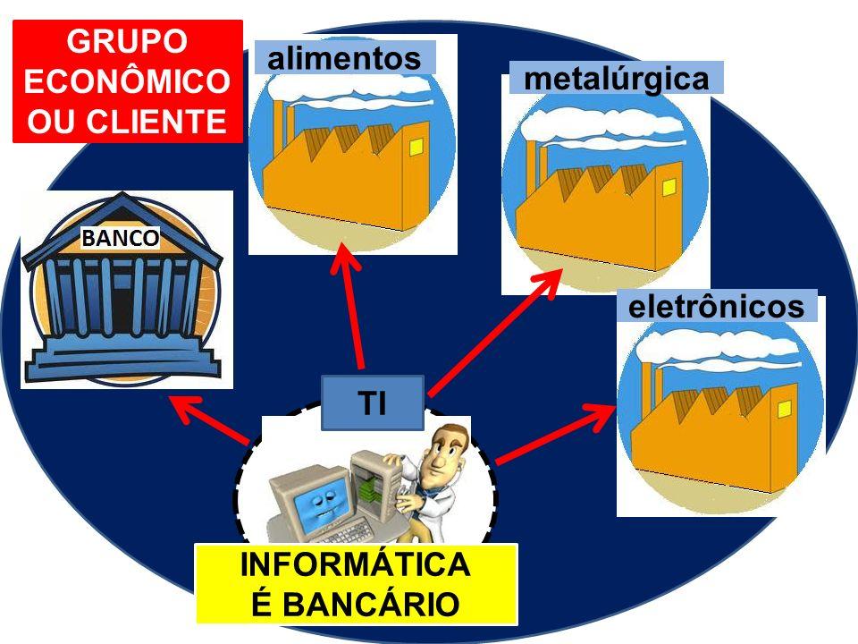 GRUPO ECONÔMICO OU CLIENTE alimentos metalúrgica eletrônicos TI INFORMÁTICA É BANCÁRIO