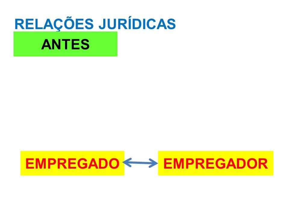 RELAÇÕES JURÍDICAS ANTES EMPREGADO EMPREGADOR