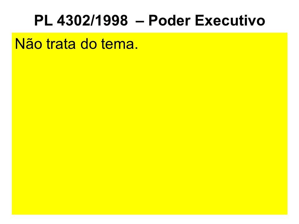 PL 4302/1998 – Poder Executivo Não trata do tema.