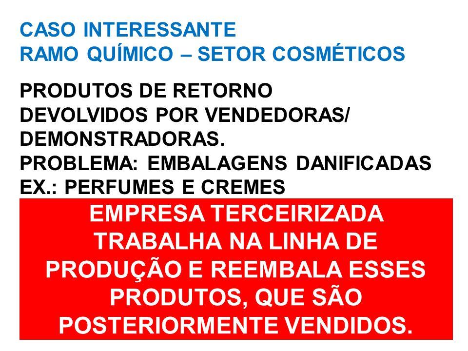 CASO INTERESSANTE RAMO QUÍMICO – SETOR COSMÉTICOS PRODUTOS DE RETORNO DEVOLVIDOS POR VENDEDORAS/ DEMONSTRADORAS. PROBLEMA: EMBALAGENS DANIFICADAS EX.: PERFUMES E CREMES