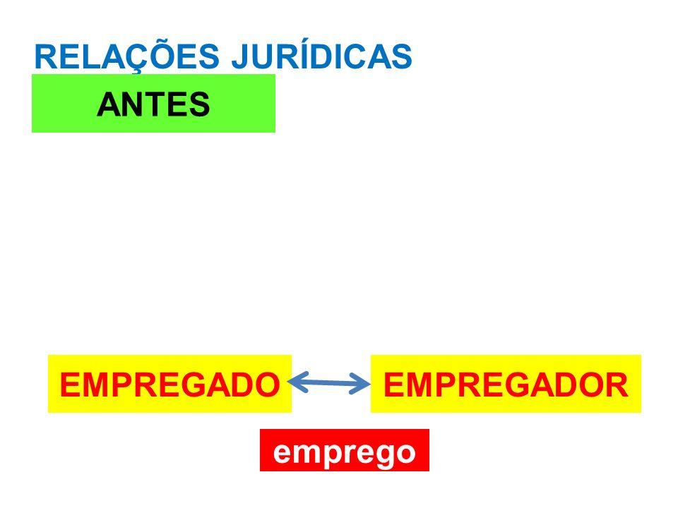 RELAÇÕES JURÍDICAS ANTES EMPREGADO EMPREGADOR emprego