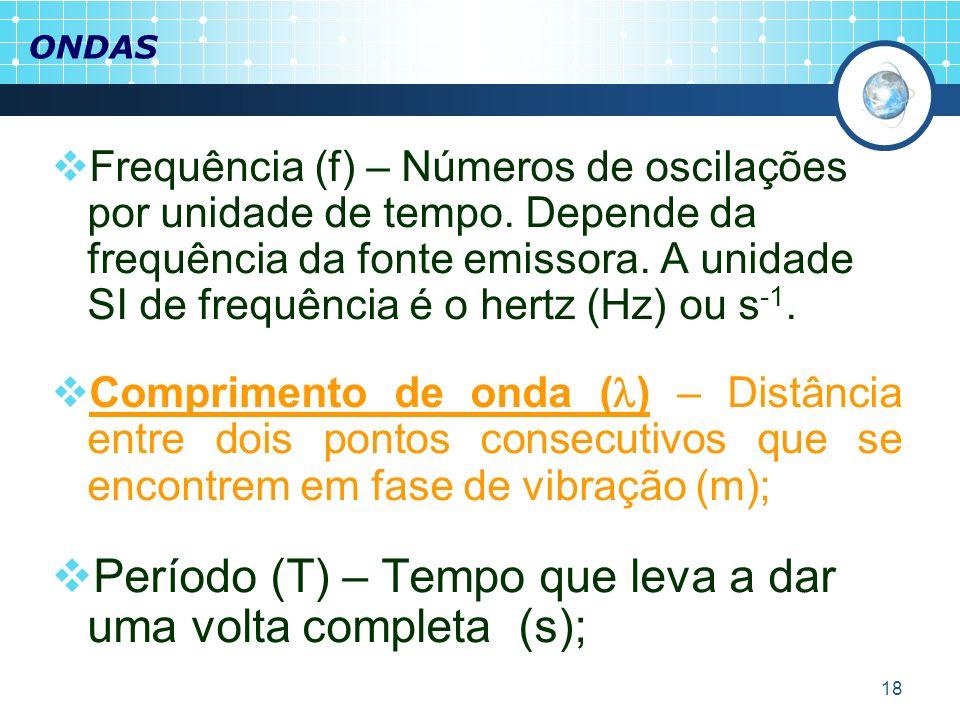 Período (T) – Tempo que leva a dar uma volta completa (s);