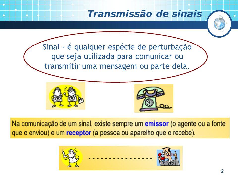 Transmissão de sinais Sinal - é qualquer espécie de perturbação que seja utilizada para comunicar ou transmitir uma mensagem ou parte dela.