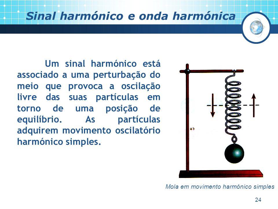 Sinal harmónico e onda harmónica